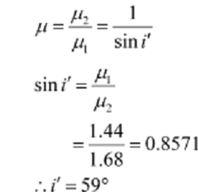 1833_What is the range of the angles of the incident rays1.png