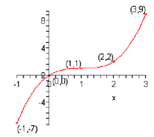 1844_Sketch the graph of given function.png