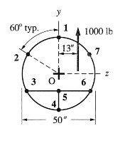 185_Calculate the Shear Flow in Wall - Flange Areas.png