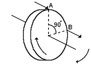 1867_GYROSCOPES1.png
