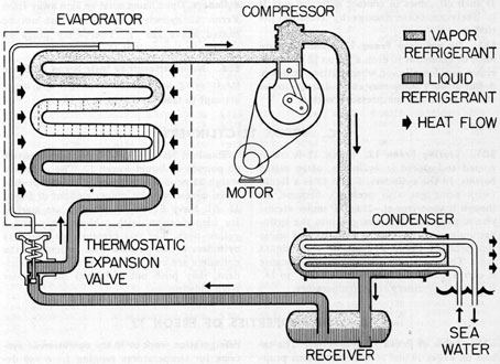 Hvac  pressor Wiring Diagram on hvac fan switch wiring diagram