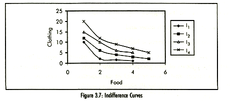 1874_indifferencr curve.png
