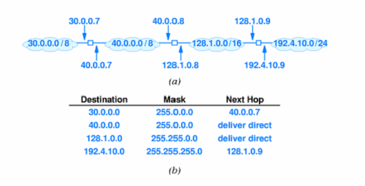 1882_ROUTING TABLES AND ADDRESS MASKS.png