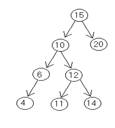 1882_binary tree.png