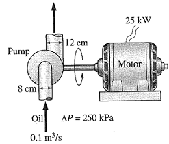 1889_Determine the mechanical efficiency of the pump.png