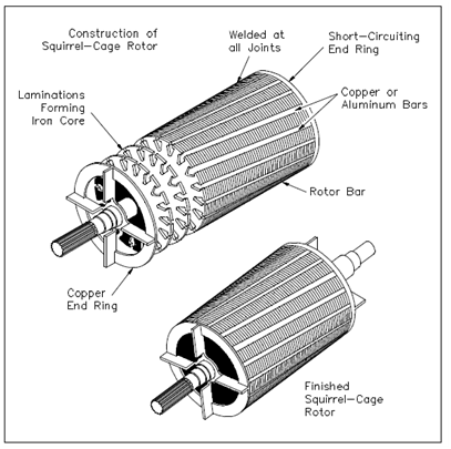 Dayton Single Phase Motor Wiring Diagram on baldor wiring diagram single phase
