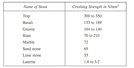 1899_properties of stones.png