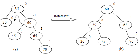 1900_Rotations_in_Binary_Tree.png