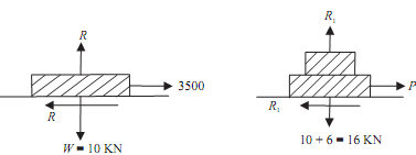 1906_Determine the force to pull box along a level surface.png
