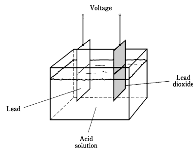 1909_Electrochemical energy.png