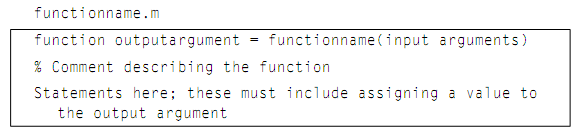 1911_Common form of a function definition.png
