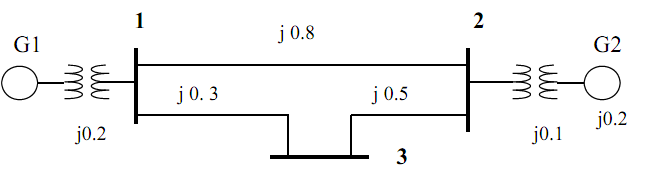 1913_Determine the Fault Current and the Bus Voltages.png