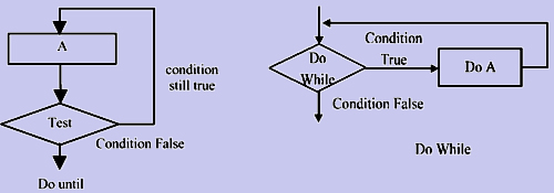 1913_structure in flow charting2.png