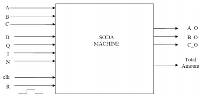 1918_Design a soda vending machine.png