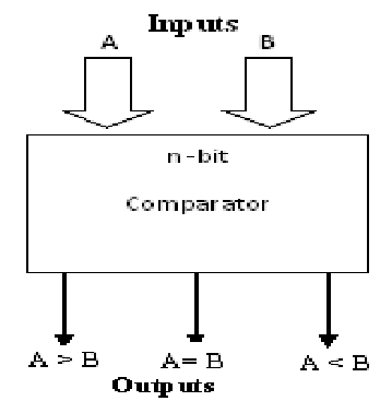 comparator block diagram – comvt, Wiring block