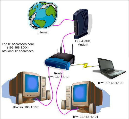 the age of laptop and wireless internet in the united states Consumer privacy in the information age: privacy in the united states is the increased data collection and networking possibilities of the computer age.