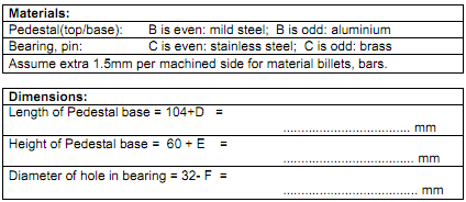 1940_Estimate the Cost of Making the Threaded Studs.png