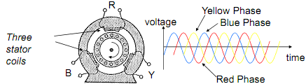 1943_induction motor1.png