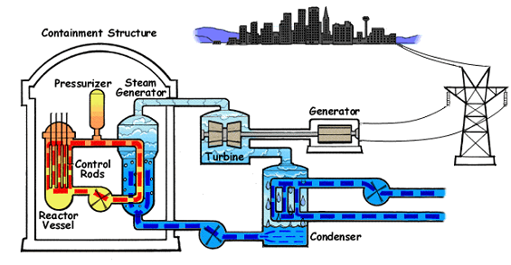 1947_Pressurized Water Reactor.png