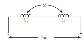 1950_Mutual inductance and coefficient of coupling.png