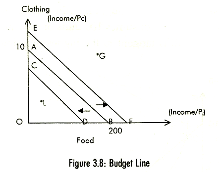1953_budget line.png