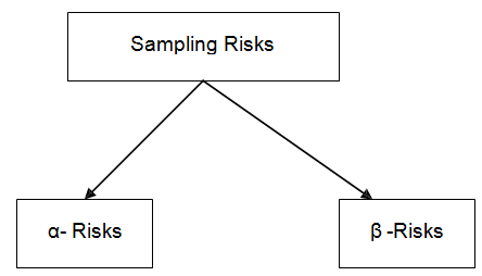 1953_sampling risk.png