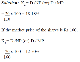 1955_dividend yield method.png