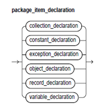 1955_packages1.png