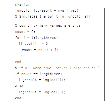 1959_Example of Logical built-in functions.png