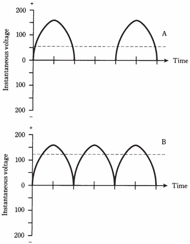 1967_Rectification of direct current1.png