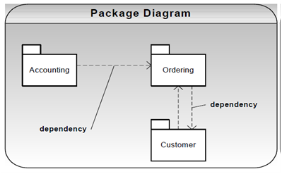 1971_packet diagram.png