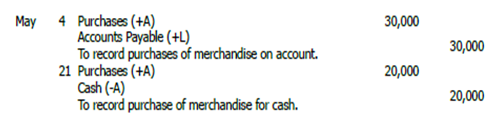 1978_What do you mean by Purchases account.png