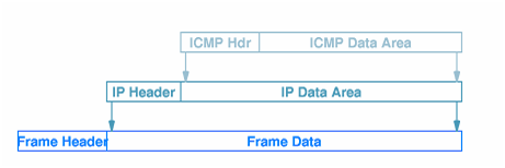 1981_ERROR REPORTING MECHANISM (ICMP).png
