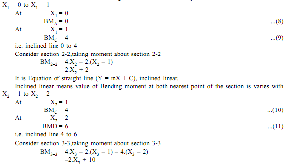 example of shear force and bending moment diagram mechanical rh expertsmind com