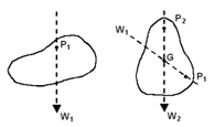 1989_center of gravity2.png