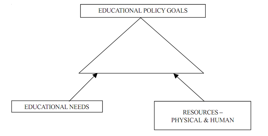 1991_Balancing Needs and Resources.png