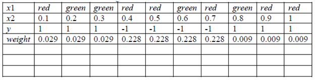 2012_Compute the coefficient for classifier.png