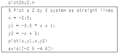 2016_Solving 2 × 2 systems of equations3.png