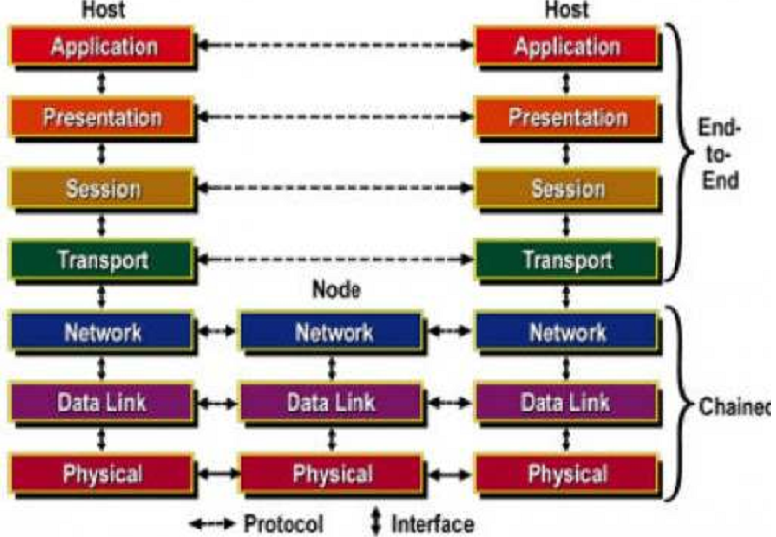 2025_Describe in details about applications of computer networks.png