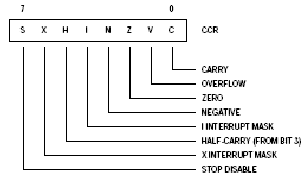 2029_Software Architecture of microprocessor.png