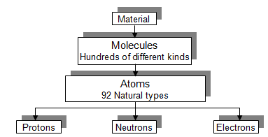2034_The fundamental particles.png