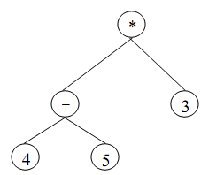 203_Algorithm for Inorder TRAVERSALS.png
