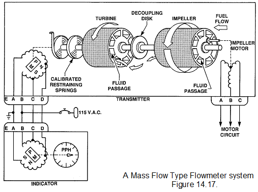 2059_FUEL FLOW METERING1.png