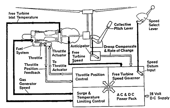206_fuel control system.png