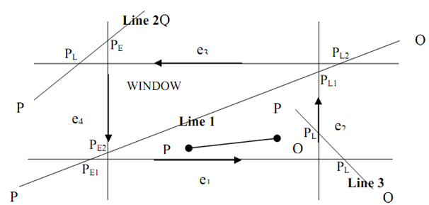 2071_Steps for clip a line segment-PQ.png