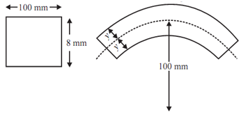 Find out the maximum and minimum bending stress in beam