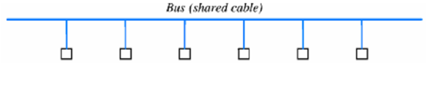 2080_bus topology.png