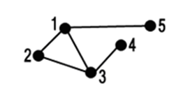 2085_Representation of graph.png