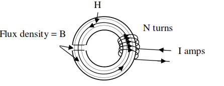 2090_R.H. corkscrew rule 2.png