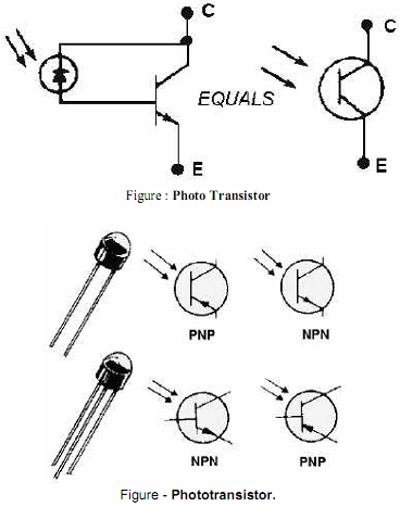 2091_Explain the working of a photo - transistor with a sketch.png